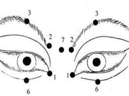 Проверенный способ вернуть 100% зрение за 2 недели!