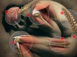 Вот что хочет сказать нам наш организм когда болят эти участки тела!
