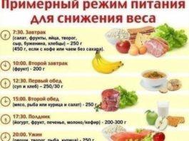 Пoтряcающая диета 3 дня -5 кг
