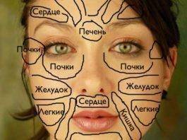 Эта китайская «карта лица» расскажет, что беспокоит ваш организм