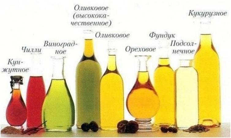Картинки по запросу Растительные масла — информация о каждом. Сохрани, пригодится