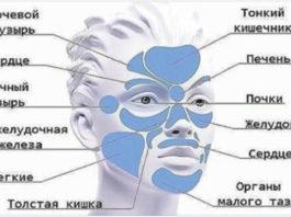 Способ узнать о своих болезнях по лицу